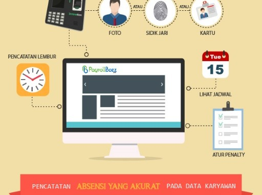 Review Software Payroll Indonesia, menghitung gaji menjadi lebih fleksibel dan akurat.
